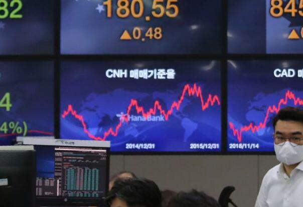 亚洲市场跟随华尔街走低对局势的担忧