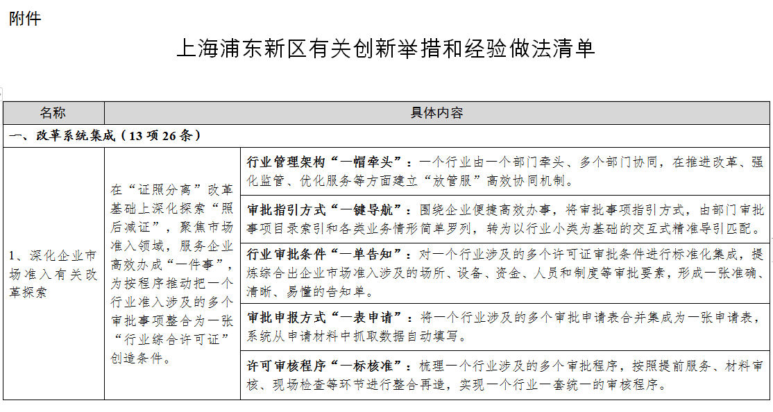 上海浦东新区已拷贝营销推广工作经验