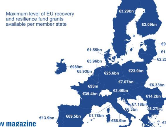 欧洲投资银行和希腊首次在欧盟达成一致 共同管理50亿欧元的复苏计划